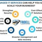 How Managed IT Services can help you Grow your business