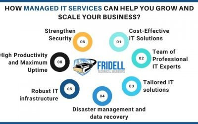 How Managed IT Services can help you Grow and Scale your business?